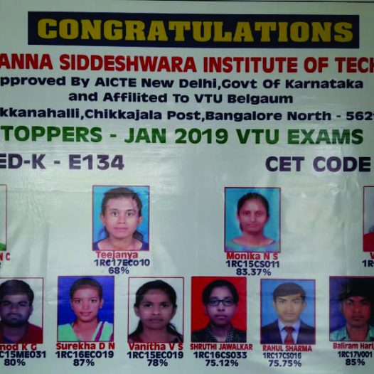 SRSIT College Toppers 2019